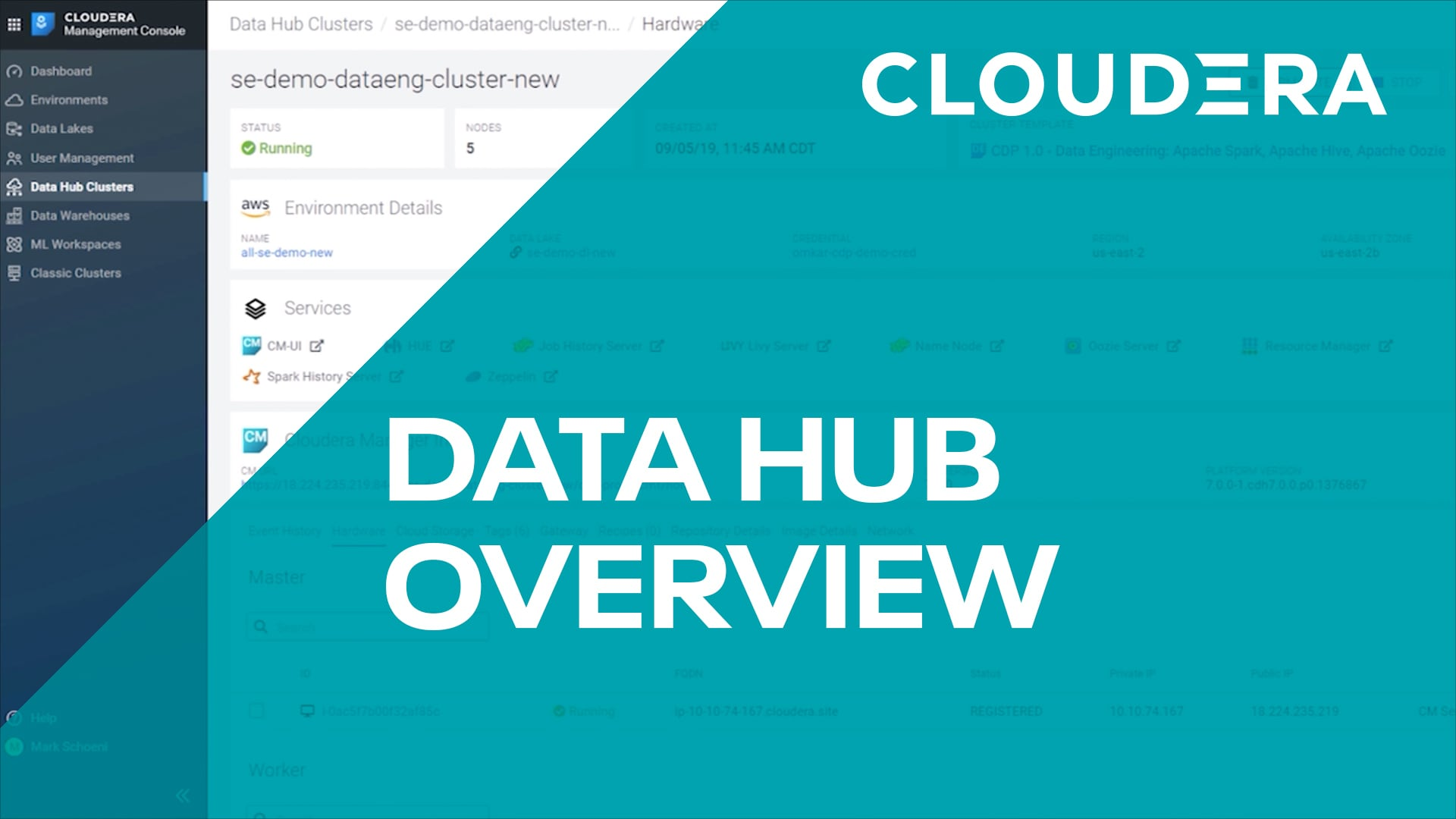 Cloudera Data Hub - What You Should Know